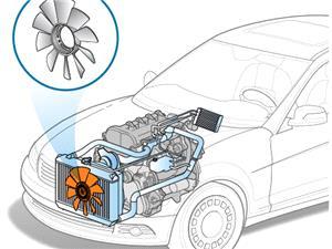یک تحقیق علمی؛ فن های خنک کننده چه مقدار قدرت موتور را هدر می دهند؟