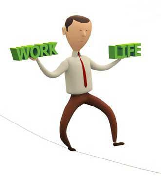 شغل مناسب,مشکل بيکاري ,تغيير شغل